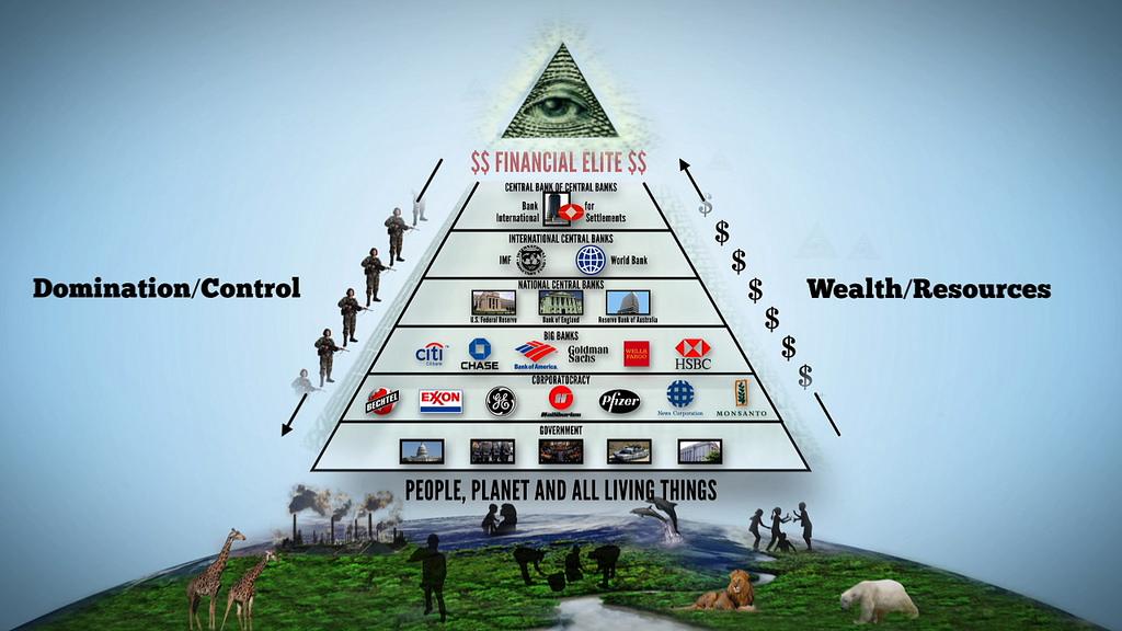 Bankster pyramid